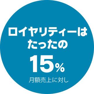 フランチャイズのロイヤリティはたったの15%